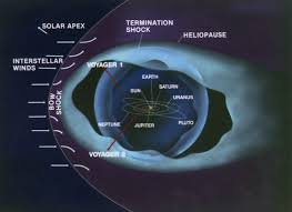 Iowa how fast is voyager 1 traveling images Nasa confirms that voyager 1 has finally left the solar system jpg
