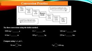 100 conversion kg g the metric system unit two how to use