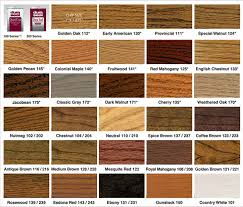 oak floor stain color chart thesouvlakihouse com
