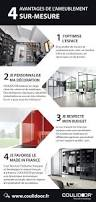 Dressing Sur Mesure Ikea Home Planner by Best 10 Coulidoor Ideas On Pinterest Dressing Design Chambre