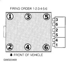 2000 hyundai sonata ignition firing order electrical problem 2000