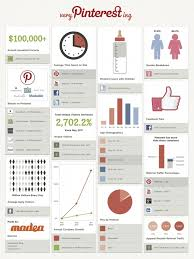 e learning strategy template 6 ways elearning infographics make education easier venngage