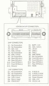surprising jaguar radio wiring diagram photos best image wiring