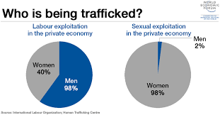 Human Trafficking Estimates by How Africa Can Lead The Fight Against Human Trafficking