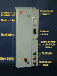 motor rated switch with pilot light emsco the motor control shop and the motor control shop inc your