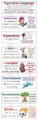 powers of 10 math face off 5 nbt 2 figurative language