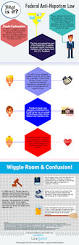 What Is An In Law House Lawgood What Is Federal Anti Nepotism Law Infographic