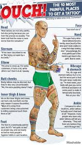 55 best laser tattoo removal images on pinterest laser tattoo