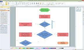 process flowchart flowchart software free download basic