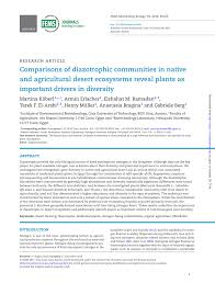 plants native to egypt comparisons of diazotrophic communities in native and agricultural