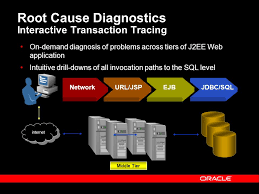 managing the oracle application server with oracle enterprise