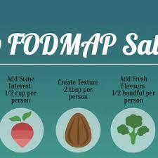 fod map what cheeses are low fodmap low lactose a bit