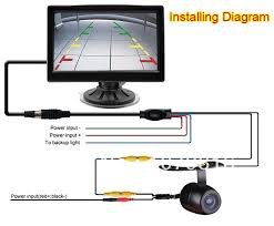 tft lcd monitor reversing camera wiring diagram u2013 car audio systems