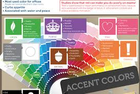 what colour should you paint your home canadian homeowner