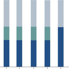 canadian speakers bureau participation in speakers bureaus by top 5 publishing cardiologists