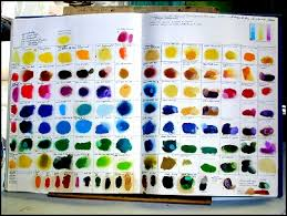 mypigments htm oil acrylic and water color pigments don jusko