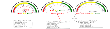 Excel Speedometer Template Kpi Dashboard Business Intelligence Dials Speedometer Gauges
