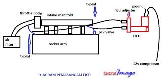 kancil aircon wiring diagram wiring diagram simonand