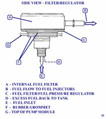 dodge durango fuel filter 2005 dodge durango fuel filter questions with pictures fixya