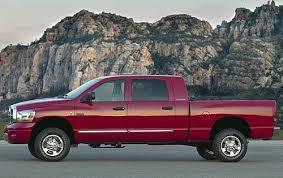 dodge truck options used 2008 dodge ram 2500 mega cab pricing for sale edmunds