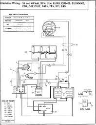 wiring diagrams for yamaha golf cart electric parcar wiring36 48