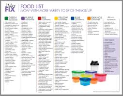 21 day fix worksheets everything you need p413life com