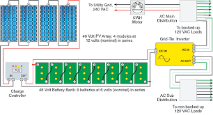 28 diagram of solar panel 120v solar panel wiring diagram