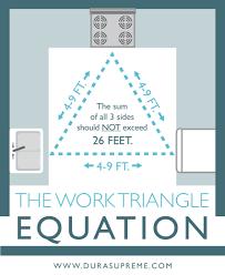 Kitchen Triangle Design Kitchen Design 101 The Work Triangle Kitchen Layouts