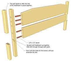 Headboard Woodworking Plans by Queen Size Bed Plan