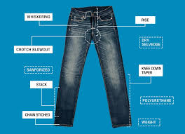 Comfort Colors Washed Denim 11 Denim Terms Every Guy Needs To Know Gq