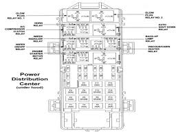 jeep cherokee sport 1995 fuse box block circuit breaker diagram