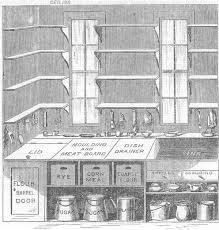 Kitchen Kitchen Wikipedia