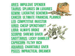 who are you really according to your astrological sign playbuzz