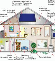 green home designs green home design plans green passive solar house plans 1 modern