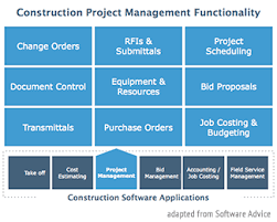 construction bid software construction information technology infinitesource