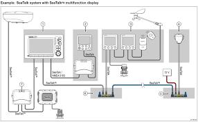 marine networking guide inside raymarine wiring diagrams