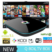 picasa android smart tv boxes qbox android s905x boxes 2g 16g support