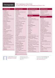 ekg interpretation cheat sheet by davidpol download free from