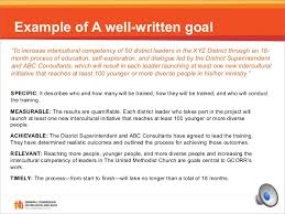 image result for writing smart goals as teacher librarian