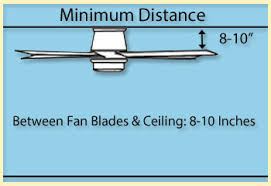 ceiling fan size in inches ceiling fan size guide how to measure and size a fan for any room