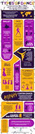 infographics popular types of dances thinglink interesting