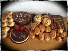 cours de cuisine à bordeaux formation cap pâtissier à domicile en 4 à 6 mois cours de pâtisserie