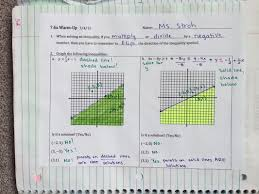 solving systems of inequalities by graphing interactive notebook
