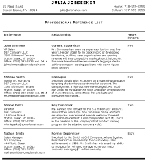 listing references on a resume resume template 2017