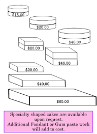 wedding cake prices three types of wedding cakes wedding cake