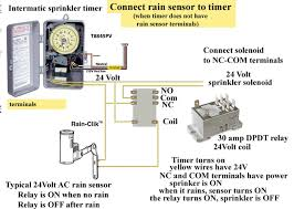 Intermatic 24 Hr Outdoor Timer by How To Wire Intermatic Sprinkler And Irrigation Timers And Manuals