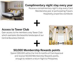 American Express Business Card Benefits Platinum Reserve Card American Express Singapore