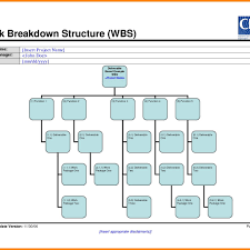 work breakdown schedule template excel automotive with project