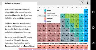 Al On Periodic Table A Poem Containing The First 100 Elements Of The Periodic Table The