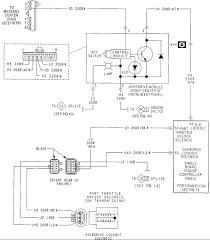 1991 jeep cherokee wiring diagram u2013 my site